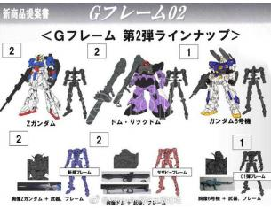 BANDAI SHOKUGAN MS GUNDAM G-FRAME S.2 (10 PCS DISPLAY) MINI FIGURA
