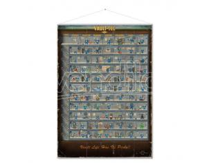 GAYA ENTERTAINMENT FALLOUT SKILL TREE WALLSCROLL POSTER