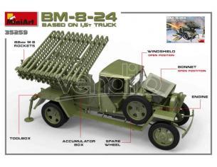 Miniart MIN35259 BM-8-24 BASED ON 1,5 t TRUCK KIT 1:35 Modellino